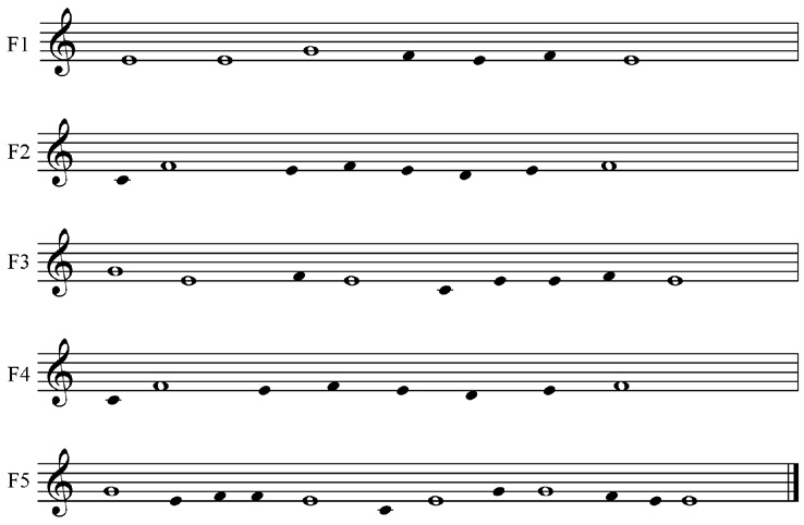 ESEMPIO-MUSICALE-5-Cuartelera-(modello-A)