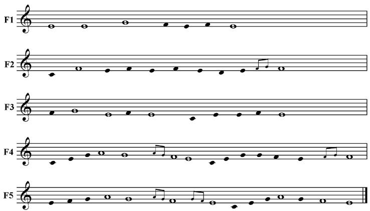 ESEMPIO-MUSICALE-6-Cuartelera-(modello-A1)-In-note-piccole-vengono-riportati-gli-ornamenti-più-consueti
