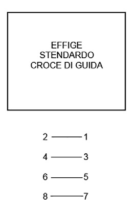 FIGURA-5-Posizioni-degli-incensarios-all'interno-della-corría-(la-n-1-corrisponde-al-maestro)