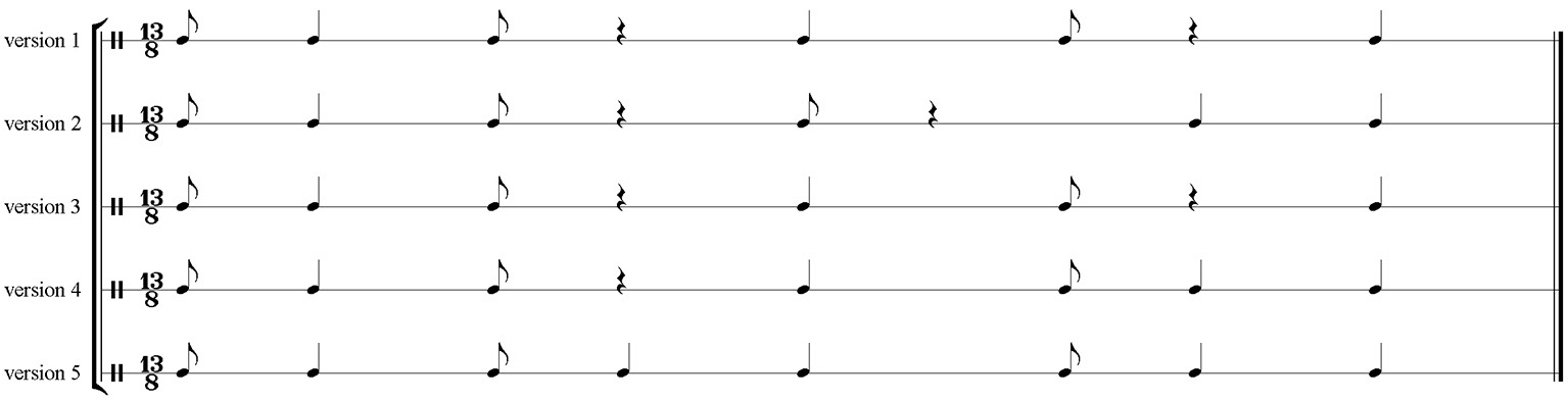 FIGURE-8---An-analysis-of-five-different-versions-of-gimbar-drum-patterns