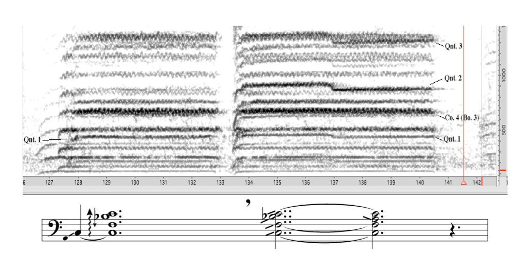 FIGURA-1.-Riproduzione-di-sonogramma-e-trascrizione-dal-testo-di-Giuliano-d'Angiolini