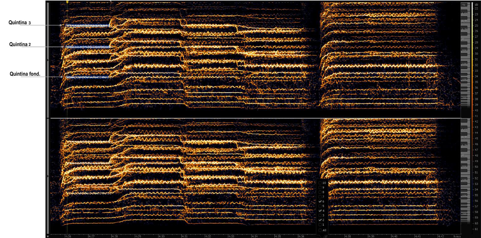 """FIGURA-2.-Estratto-dello-Jesu-dal-minuto-4'25""""-ca.-(FFT-size-4096-samples;-window-Hann)"""
