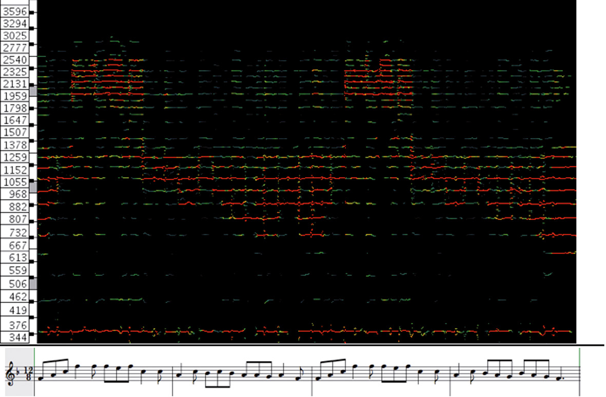 FIGURE-37.-Sonogram-and-transcription-of-the-incipit-of-the-Marranzanata-played-by-the-virtuoso-player-Giuseppe-Giuffrida-from-Catania