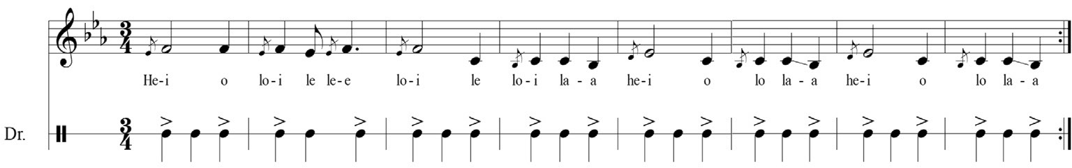 FIGURE 5. Excerpt of the melodic and drumming lines which characterize the joik Dolla, by Angelit Tytöt.