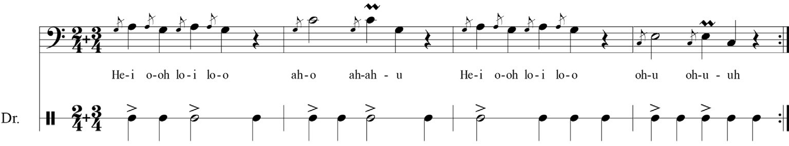 """FIGURE 6. Rhythmic and vocal complexity of the joik Gumpe, by Niiles-Jouni Aikio. It is possible to notice the extensive use of """"acciaccature"""" and mordants which performed in order to amplify the expressiveness of the joik by imitating the wolf 's howling."""