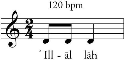 """FIGURA 7. Esecuzione """"qalbi"""" del tahlīl, nella sua versione abbreviata."""