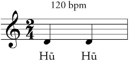 FIGURA 8. Il tahlīl si contrae ulteriormente per divenire il pronome di terza persona singolare Hū.
